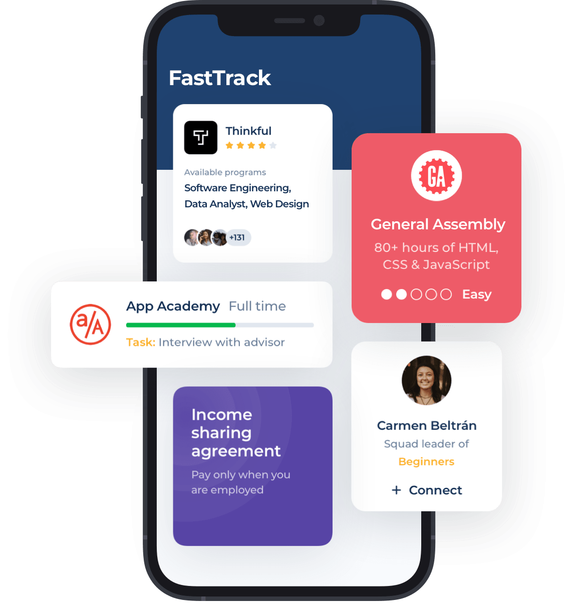 Stylized version of the Career Karma app indicating the FastTrack product. One card in the app shows Thinkful with four of five stars; in available programs, Software engineering, Data analyst, and Web Design appear; the images of three users with +131 more users indicated appears. Another card indicates Kenzie Academy with an 80+ hour prep course covering HTML, CSS & JavaScript, ranked 'Easy'. Another card indicates 60% progress towards applying to App Academy, with the next highlighted task of 'Interview with advisor'. Another card shows a Career Karma user, Carmen Beltran, Squad leader of 'Beginners' and a button to 'Connect' with her. The final card reads 'Income sharing agreement' and 'Pay only when you are employed'